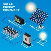 Solar Energy Equipment Infographic. Isometric Of Solar Energy Equipment Infographic For Web Design poster