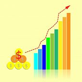 Investment Bar Graph With Growth Trend Line
