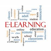 E-learning Word Cloud Concept
