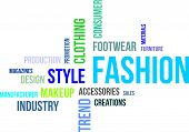 word cloud - fashion