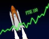 Ftse 100 Index Chart