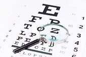Studio shot of a magnifying glass on an eye chart with the focus on the magnifier