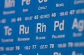 Selective Focus On The Rhodium Symbol
