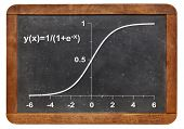 limited growth model on a vintage blackboard - logistic function with applications in statistics, ec