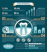 foto of prosthetics  - tooth Infographic - JPG