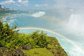 Rainbow in Niagara Falls