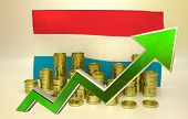 currency appreciation - Luxembourg economy