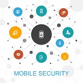 Mobile Security Trendy Web Concept With Icons. Contains Such Icons As Mobile Phishing, Spyware, Inte poster
