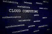 Cloud Computing 3D Text