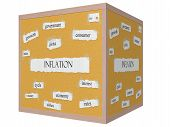 Inflation 3D Cube Corkboard Word Concept