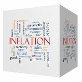 Inflation 3D Cube Word Cloud Concept