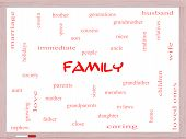 Family Word Cloud Concept On A Whiteboard