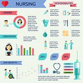 Nurse infographic set