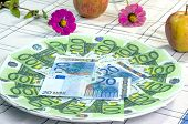 Euro Banknotes On A Plate