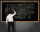 pic of anal  - Businessman writing business scheme with chalk on blackboard in front of him - JPG