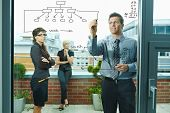 Business team planning, businessman thinking drawing diagram on window. Outdoor of office on terrace