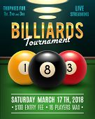 Pool Billiards Tournament Announcement Poster Template Of Color Balls And Snooker Cues On Green Tabl poster