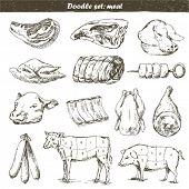 Set of meat doodle