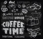 coffee on chalkboard