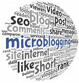 Microblog and social media concept in word tag cloud on white background