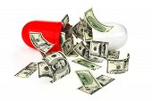 High cost of prescription medications