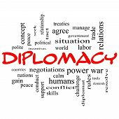 Diplomacy Word Cloud Concept In Red Caps