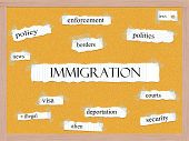 Immigration Corkboard Word Concept