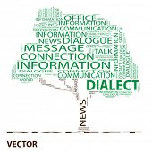 stock photo of dialect  - Vector eps concept or conceptual dialect green tree word cloud on white background wordcloud - JPG