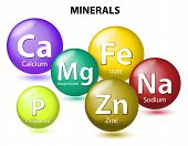 pic of nutrients  - Essential chemical minerals or Dietary element - JPG