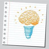 Brain lightbulb (idea concept)