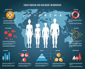 Постер, плакат: Family medicine and healthcare infographics