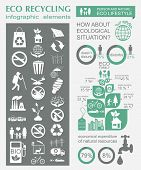 Environment, ecology infographic elements. Environmental risks, ecosystem. Template.