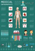 Medical and healthcare infographic, elements for creating infographics.