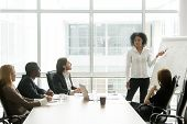 African American Businesswoman Giving Presentation To Executive Team In Meeting Room, Black Business poster