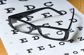 picture of snellen chart  - A pair of black reading glasses or spectacles on an Snell en eye chart - JPG
