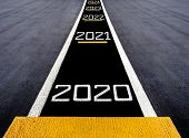 Look Forward And Move To The Futuer, Start To New Year Two Thousand Twenty (2020), Painted On A Runw poster