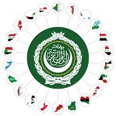 Arab League member states