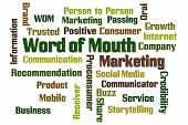 Word of Mouth marketing word cloud on white background