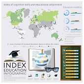 World Map Of Index Education Graduate Infographic