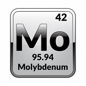 Molybdenum Symbol.chemical Element Of The Periodic Table On A Glossy White Background In A Silver Fr poster