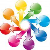 rainbow cycle arrows