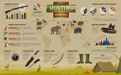 Hunting Open Season Infographics For Hunters And Hunt Equipment. Vector Flat Design Of Hunter Skills poster
