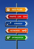 Seo Plan Steps Road Post