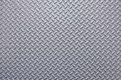 Painted Metal With Herringbone Pattern Background