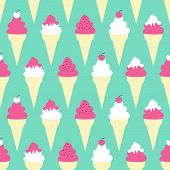 Ice Cream Cones Background