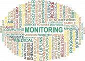 Word Cloud - Monitoring