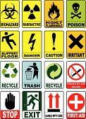 Useful Warning Symbols