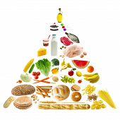 pic of food pyramid  - a guide to daily food choises - JPG