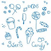 Sweets and chocolate icons