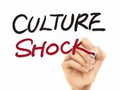 Culture Shock Words Written By 3D Hand